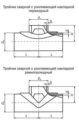 Тройники сварные с усиливающими накладками ТУ 1469-002-42039714-2004