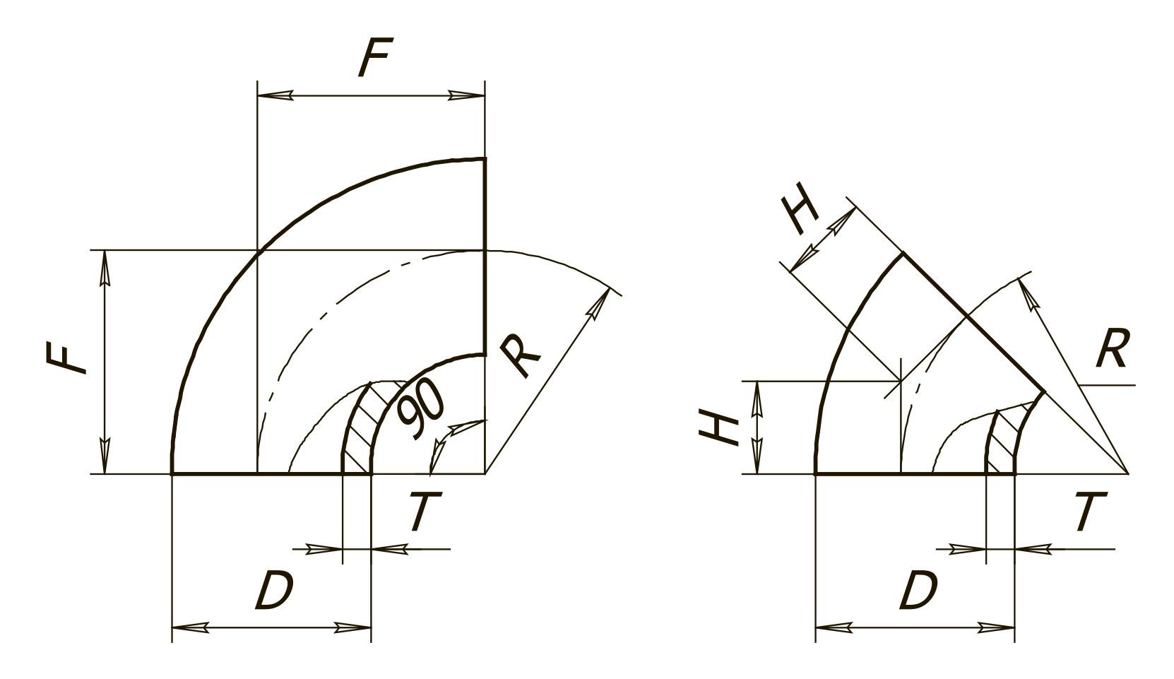 Отводы крутоизогнутые ОСТ 34-10-418-90