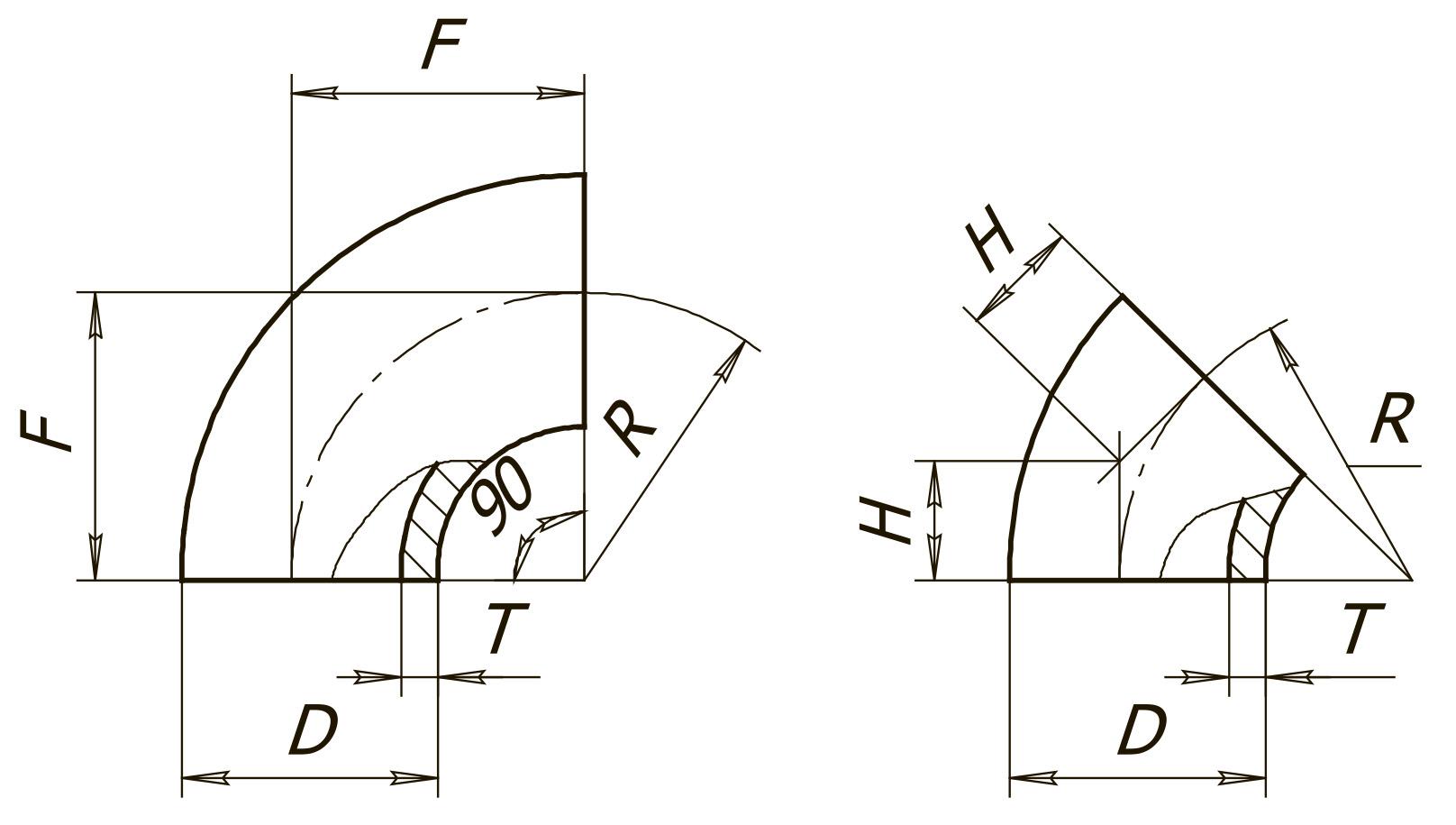Отводы крутоизогнутые ОСТ 34 10.699-97