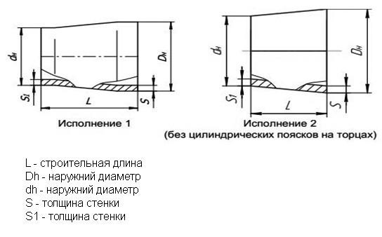 Переходы штампосварные (сварные) (ТУ 102-488-95)