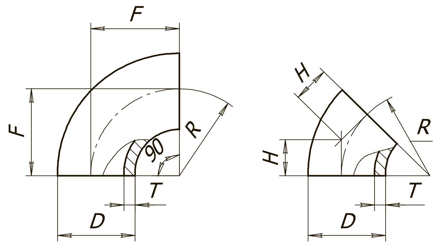 Отводы крутоизогнутые ТИП 3D ТУ 1468-009-01394395-03