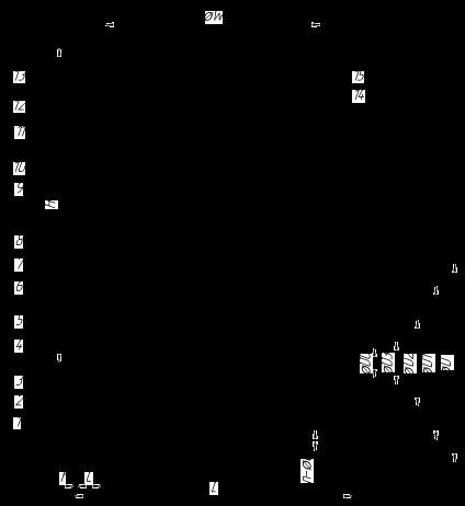 ЗКС (КОМПАКТНАЯ ЗАДВИЖКА) DN15 — DN 50, PN 100. ФЛАНЦЕВОЕ ИСПОЛНЕНИЕ. ТИП ФЛАНЦА 2 — Умеренно-холодное